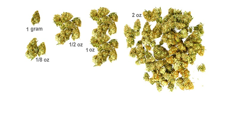 marijuana eighth and other measurements