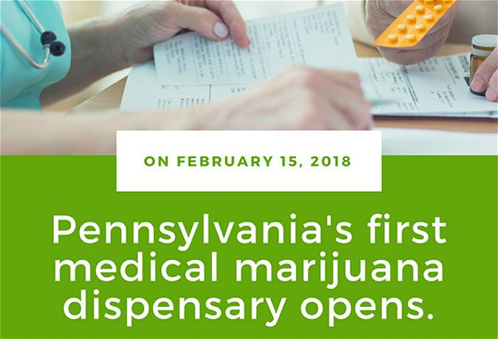 Sales of Medical Cannabis in Pennsylvania Starting Today