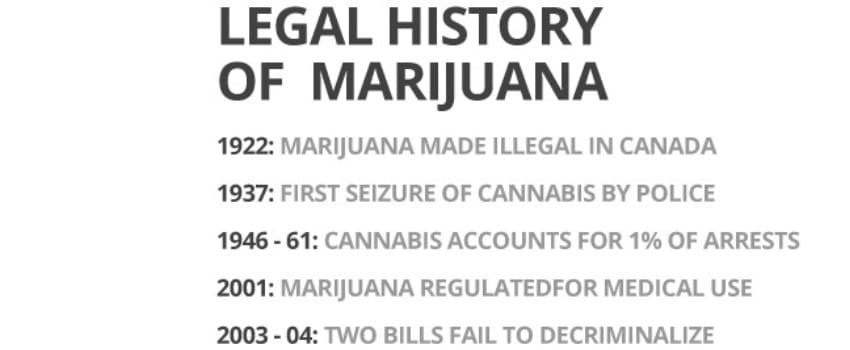 The Legal History of Cannabis in Canada