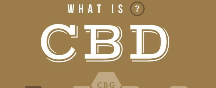 What is Cannabichromene (CBC)