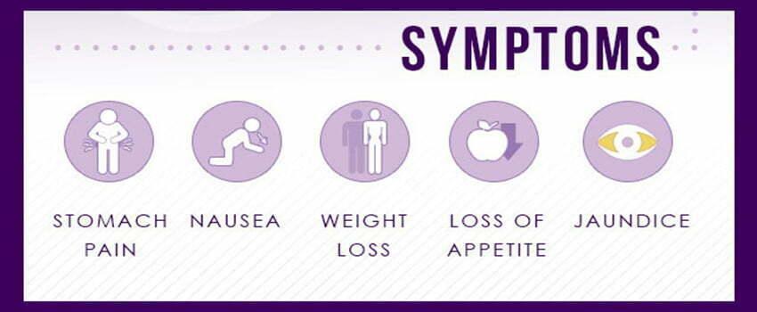 Symtoms Pancreatic Cancer