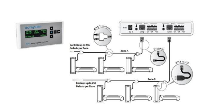 Autopilot PX1 Controller